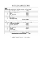 nellie kostenaufstellung ostsee reise 2014