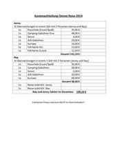 jenny kostenaufstellung ostsee reise 2014