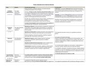 temas relevantes de la reforma electoral