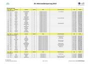ergebnisliste asv attersee berquerung 2014 1 xls
