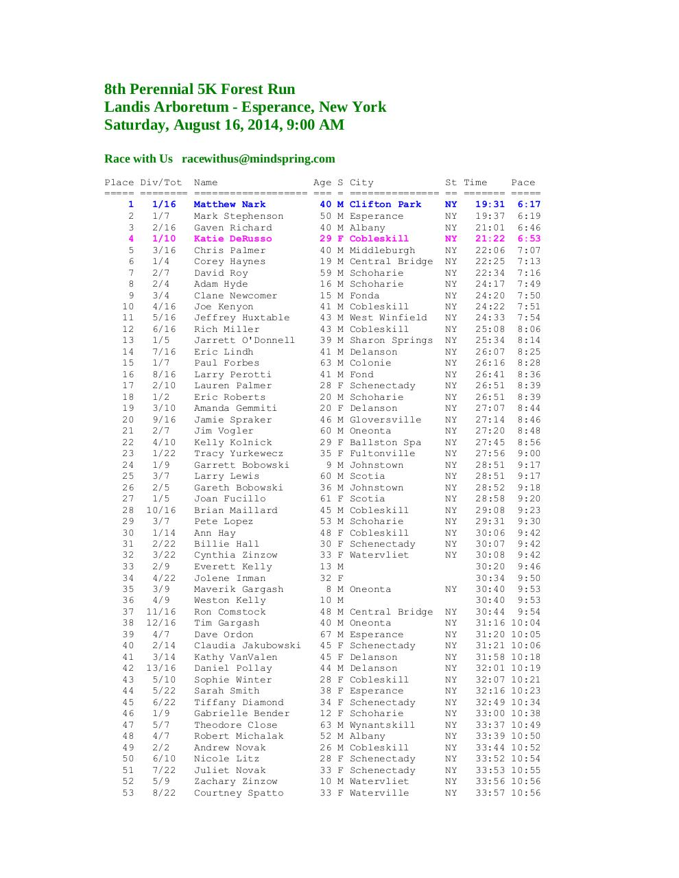 8th Perennial 5K Forest Run Results and Awards2.pdf - page 1/4