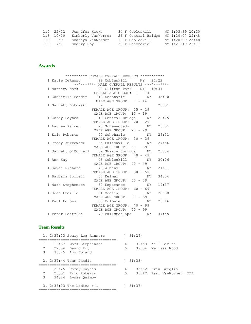 8th Perennial 5K Forest Run Results and Awards2.pdf - page 3/4