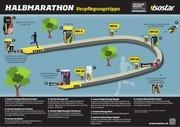 sml halbmarathon a4 de druck ohne schnittmarken 1