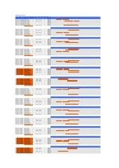 grafik dla dzialu na miesiac 9