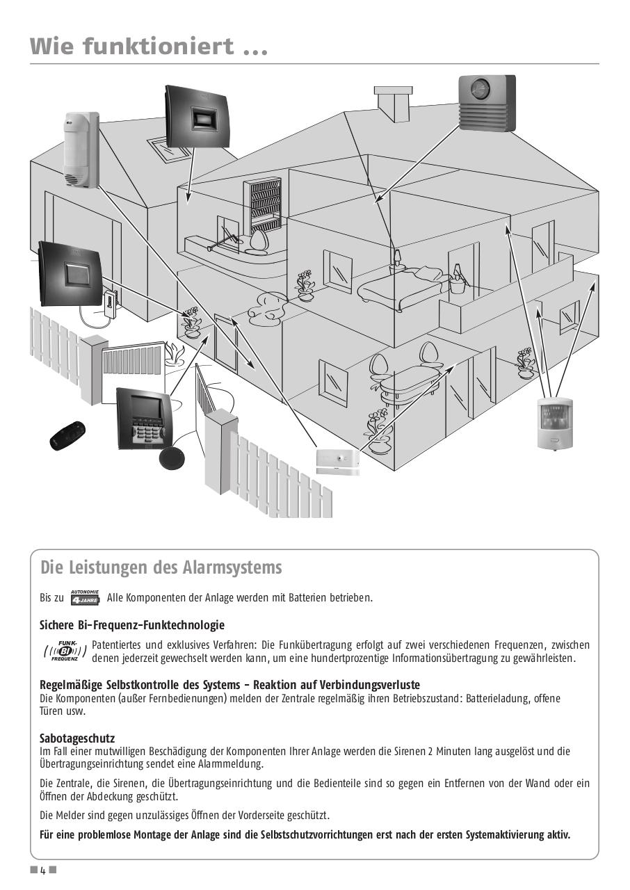 protexial_installationsanleitung_Smart_Home_Hannover.pdf - page 4/56