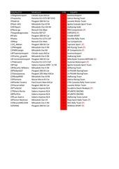 clasificacion tablas categorias puntos generales a