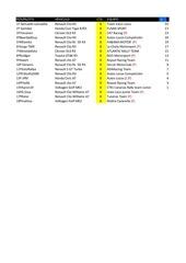 clasificacion tablas categorias puntos generales b