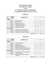 21  B E CSE - PDF Archive