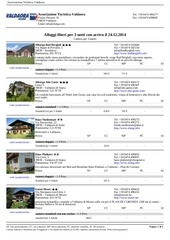 elenco camere appartamenti liberi 04122014 154353