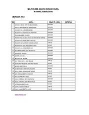 PDF Document kelas tg 5 2015