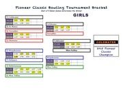 PDF Document 2015 pioneer bowling classic boys girls brackets