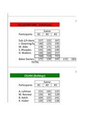 PDF Document pioneer bowling classic team individual scores girls
