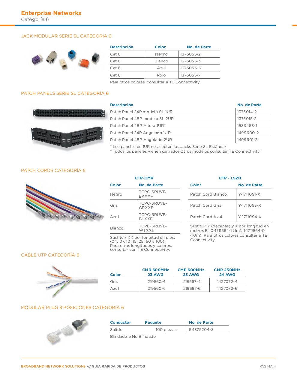 Preview of PDF document 02-tec-network-hardware-cat-spanish.pdf
