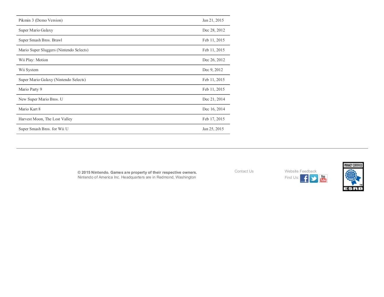 Products Registered.pdf - page 2/2