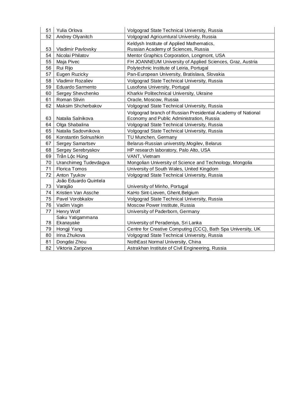 Document preview PC_list.pdf - page 2/2