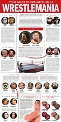 wrestlemania guide