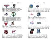 nba 2015 playoffs first round schedule est and pst