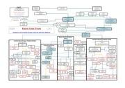 trotskyist family tree draft 3