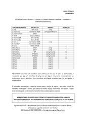 PDF Document rider tEcnico los negros