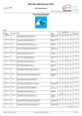 15 jollenkreuzer overall results 50