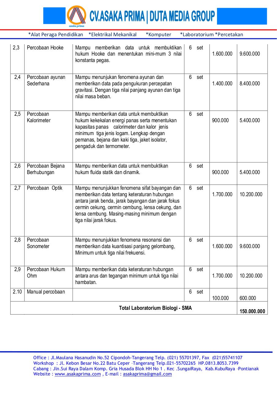 Document preview DAFTAR ALAT LABORATORIUM FISIKA DAK SMA 2015.pdf - page 5/5