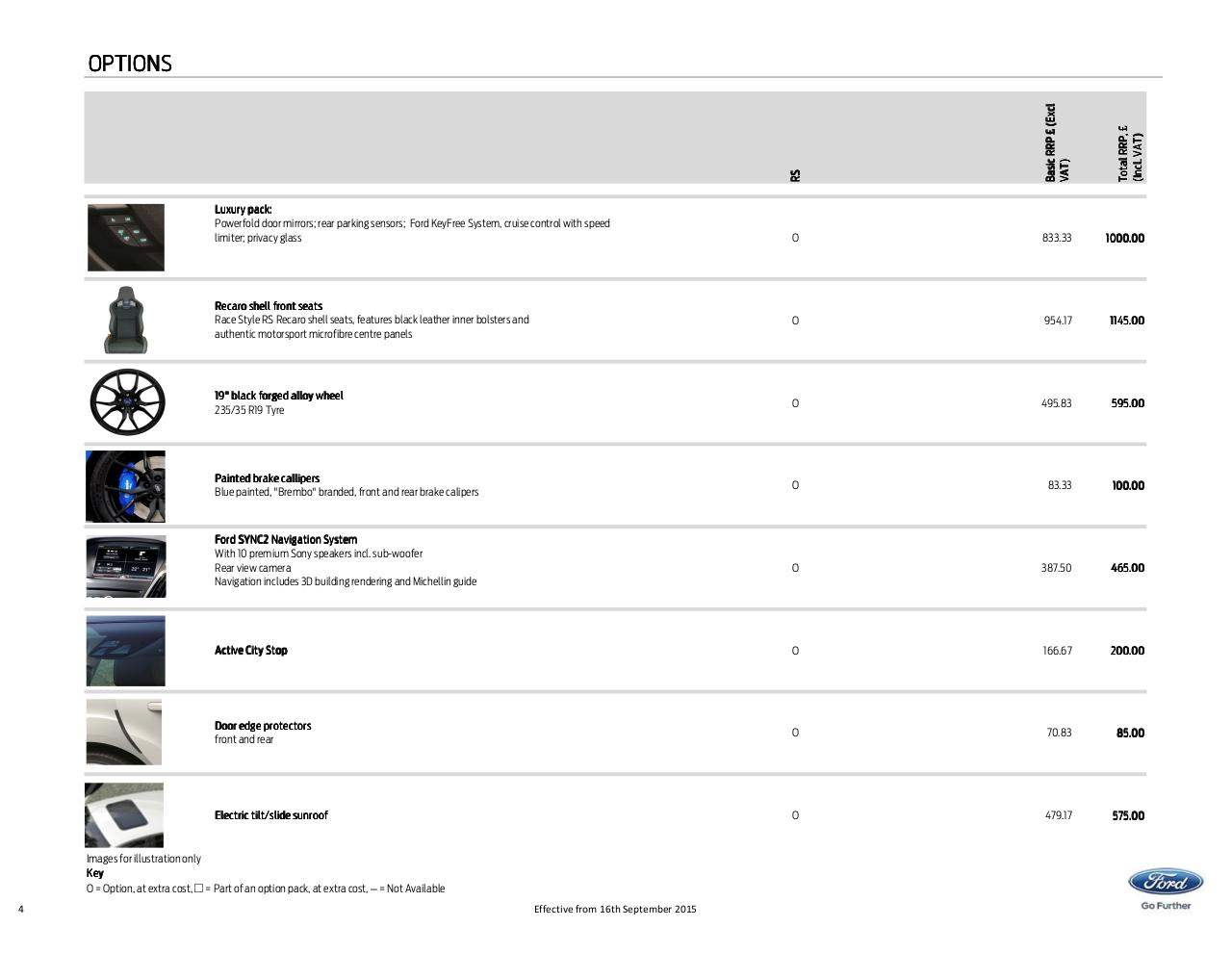 2016MY Focus RS Price List 16th Sep 2015 Customer.xls by saravi23 ...