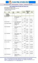 PDF Document rab alat peraga laboratorium ipa smk dak tahun 2015 1