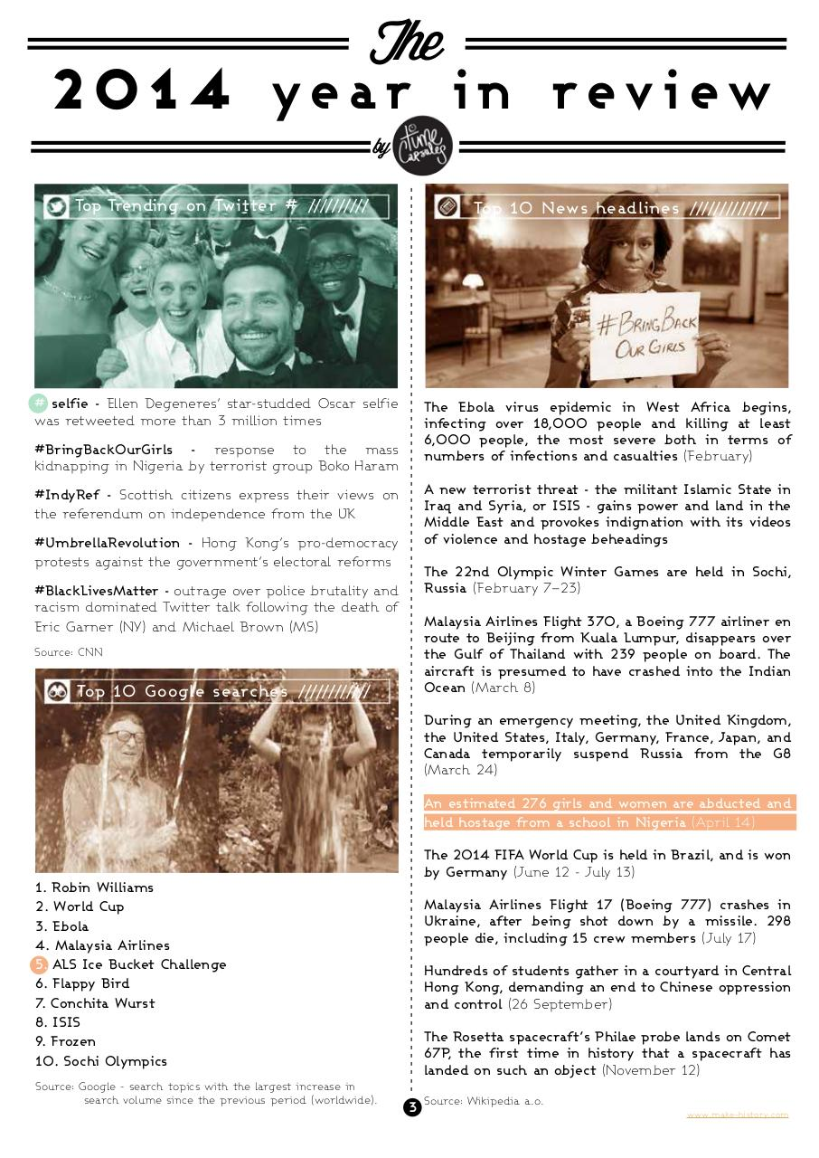 Document preview _TimeCapsules 2014 year in review by www.make-history.com.pdf - page 3/5