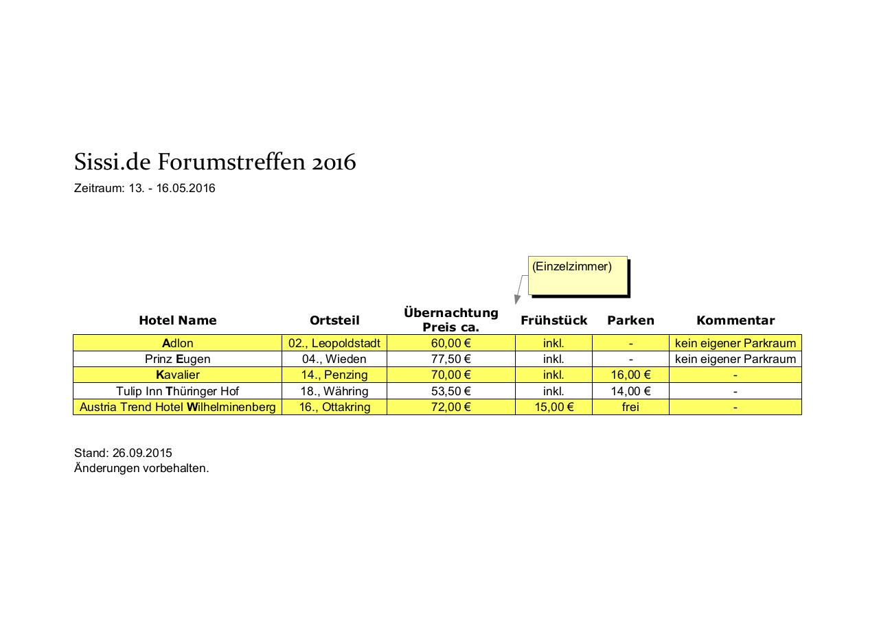 Document preview Hotels zur Wahl.pdf - page 1/1