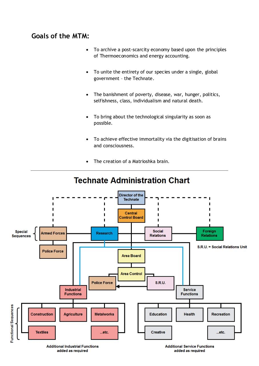 The Modernised Technocratic Model Information Document-2.pdf - page 2/8