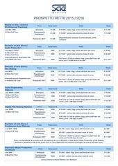 52345 piani di pagamento 2015 q2