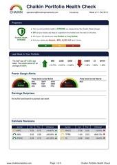 chaikin portfolio health check 16oct2015