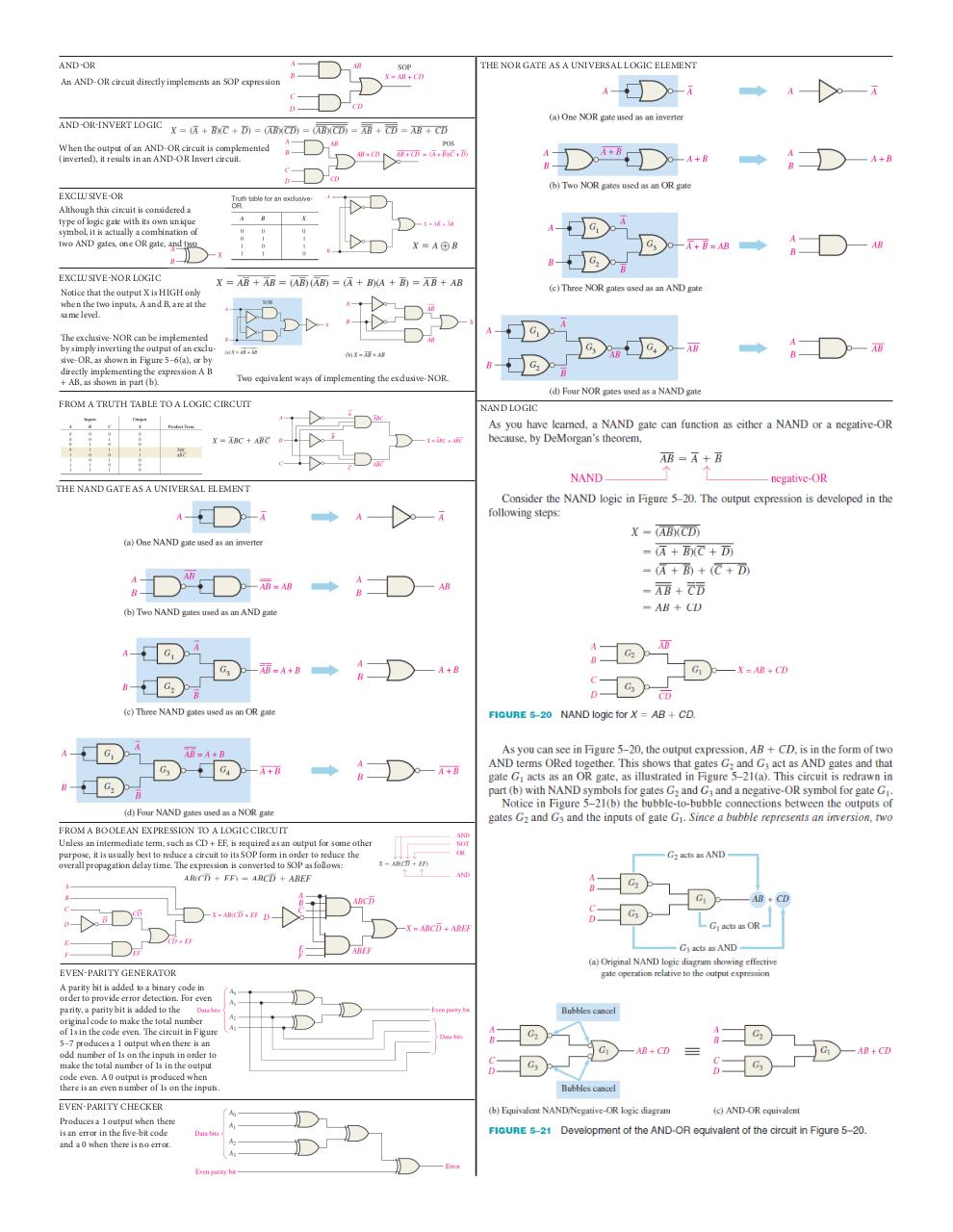 Cheat Sheet 3 Pdf Archive Logic Diagram Boolean Expression