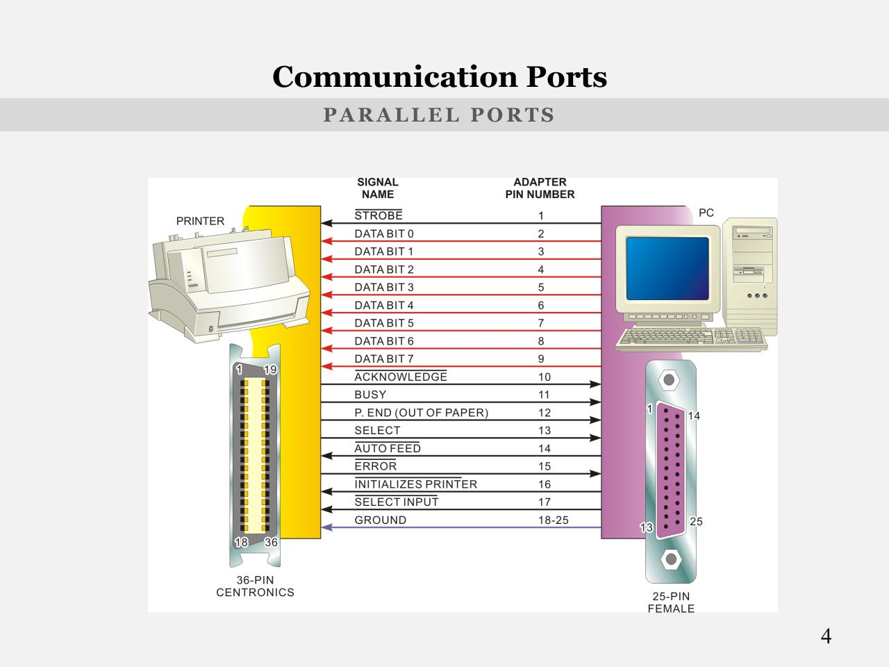 Preview of PDF document computer-peripherals-02.pdf