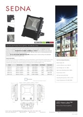 sedna lighting hercules series led flood light spec sheet