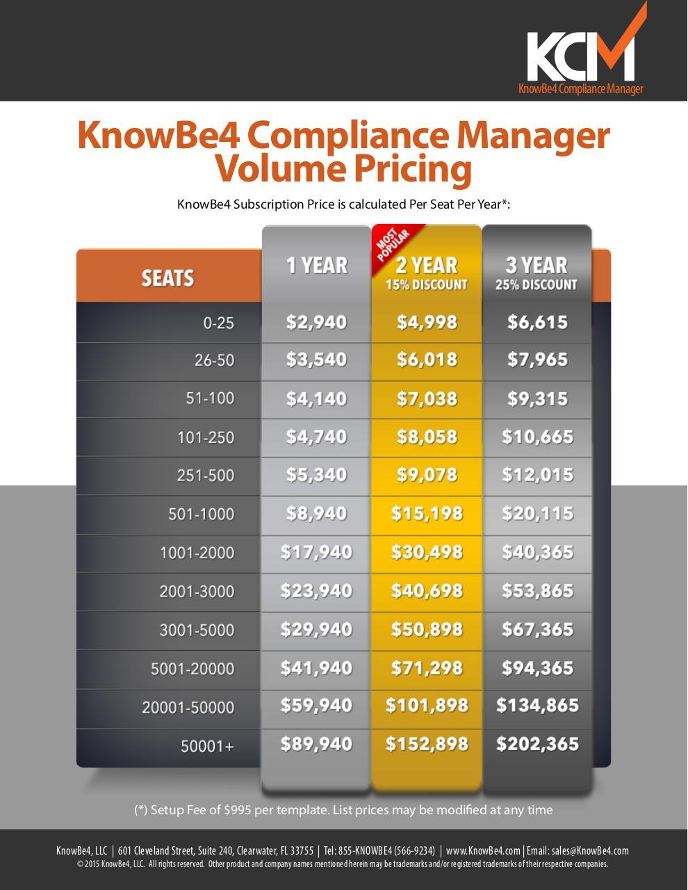 pricinglevels - KnowBe4 Price Level for KCM pdf - PDF Archive