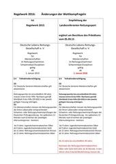 3 07 11 15 anlage synopse wettkampfregeln f r 2016 hlw