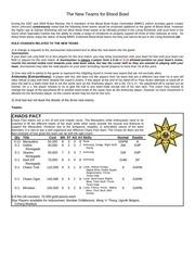 PDF Document newteams2008