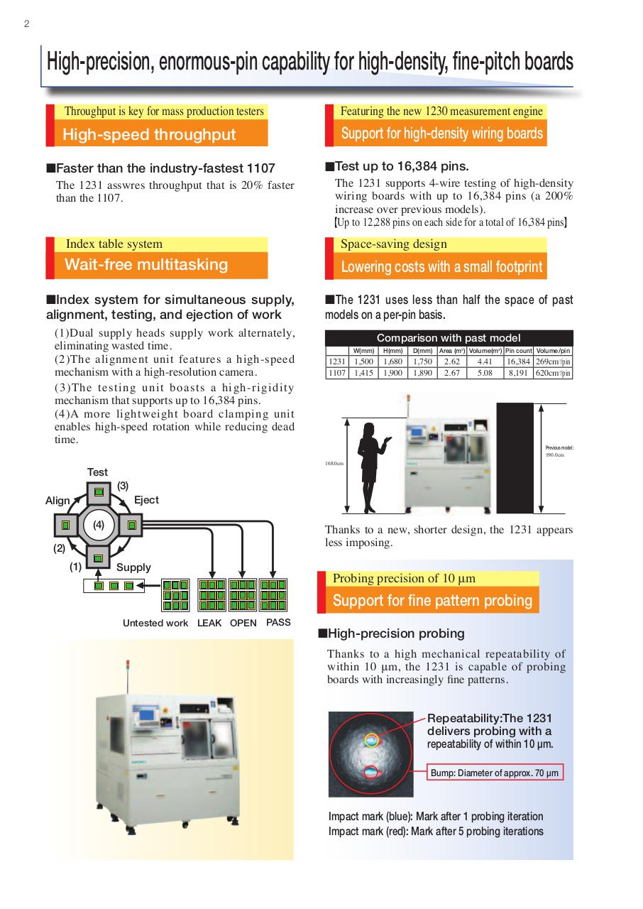 Document preview HIOKI_1231_ENG.pdf - page 2/4