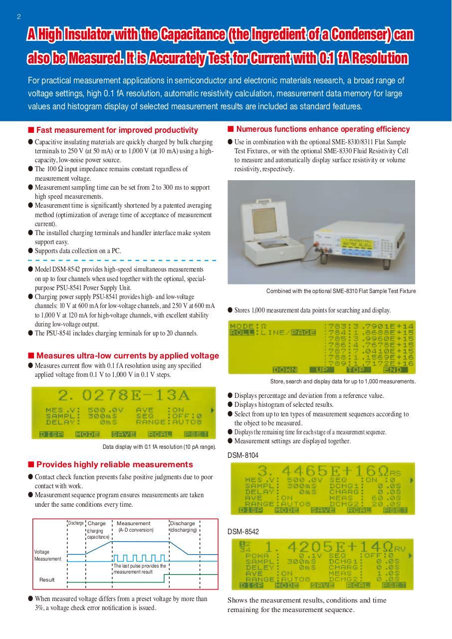 DIGITAL SUPER MEGOHMMETER DSM 8104, DSM 8542 by HIOKI