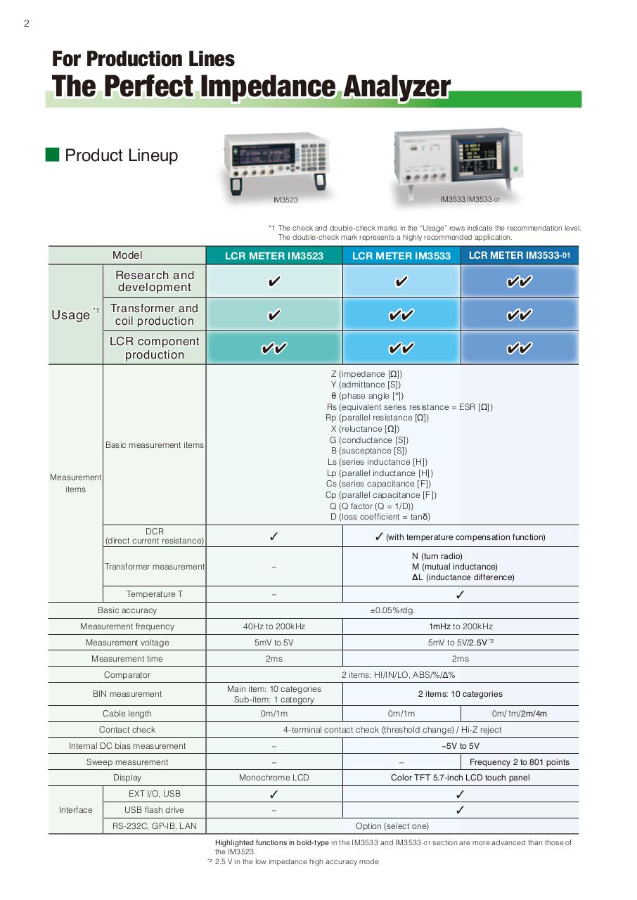 Preview of PDF document hioki-im3523-eng.pdf