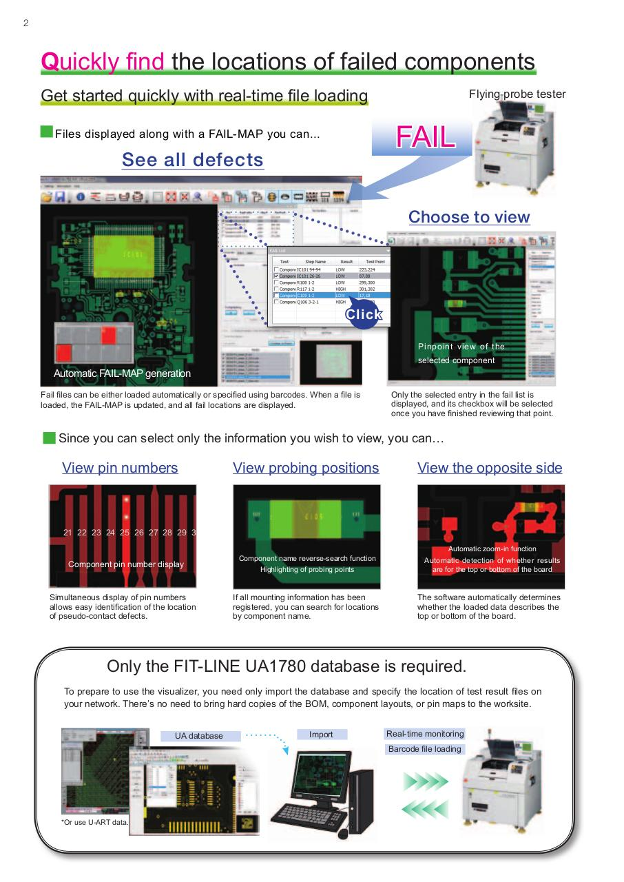 Document preview HIOKI_UA1782_ENG.pdf - page 2/4