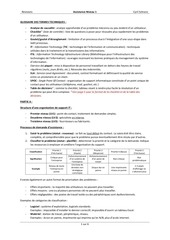 PDF Document revisions assistance 1