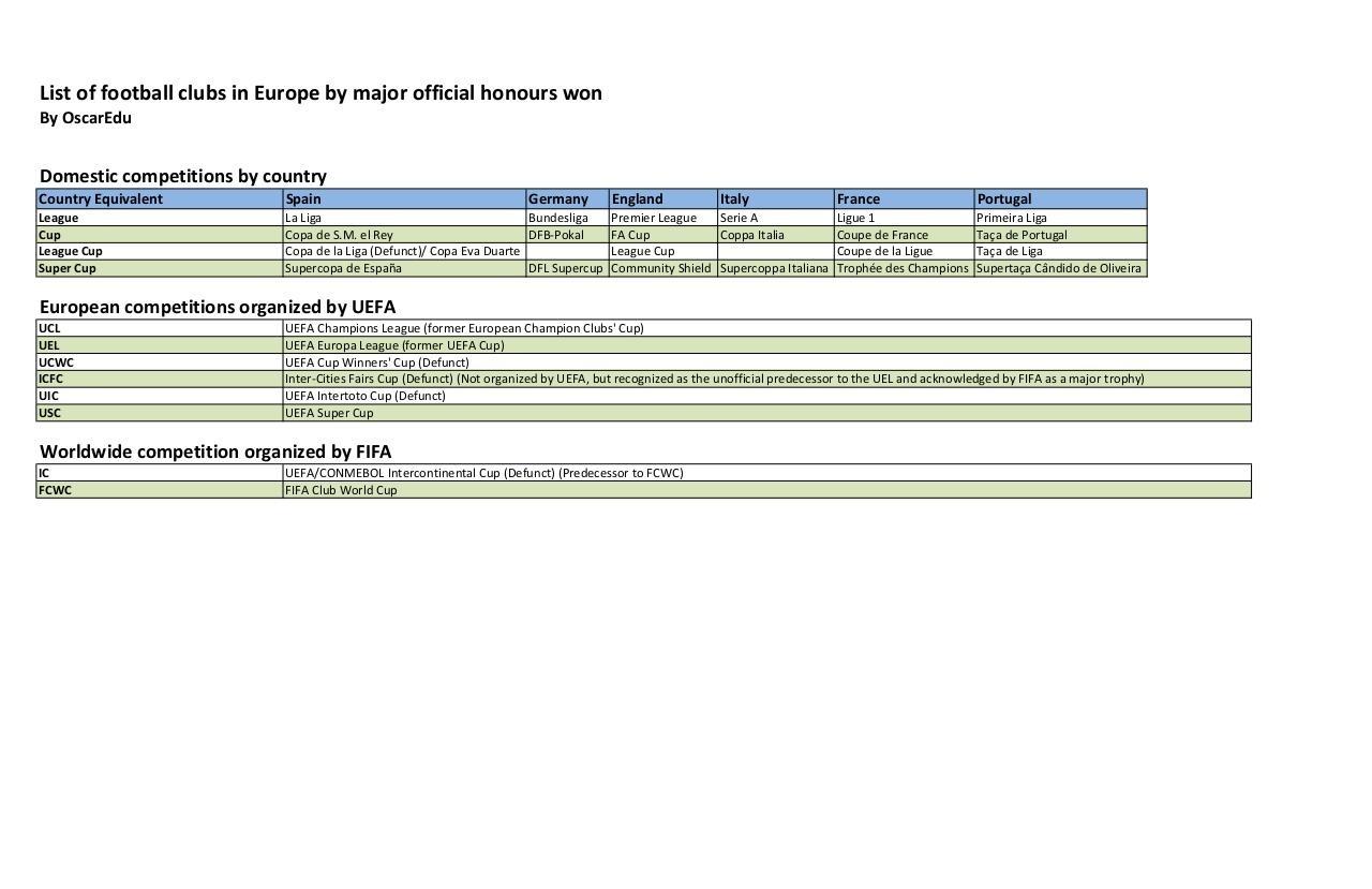 2015 World Cup List Pdf
