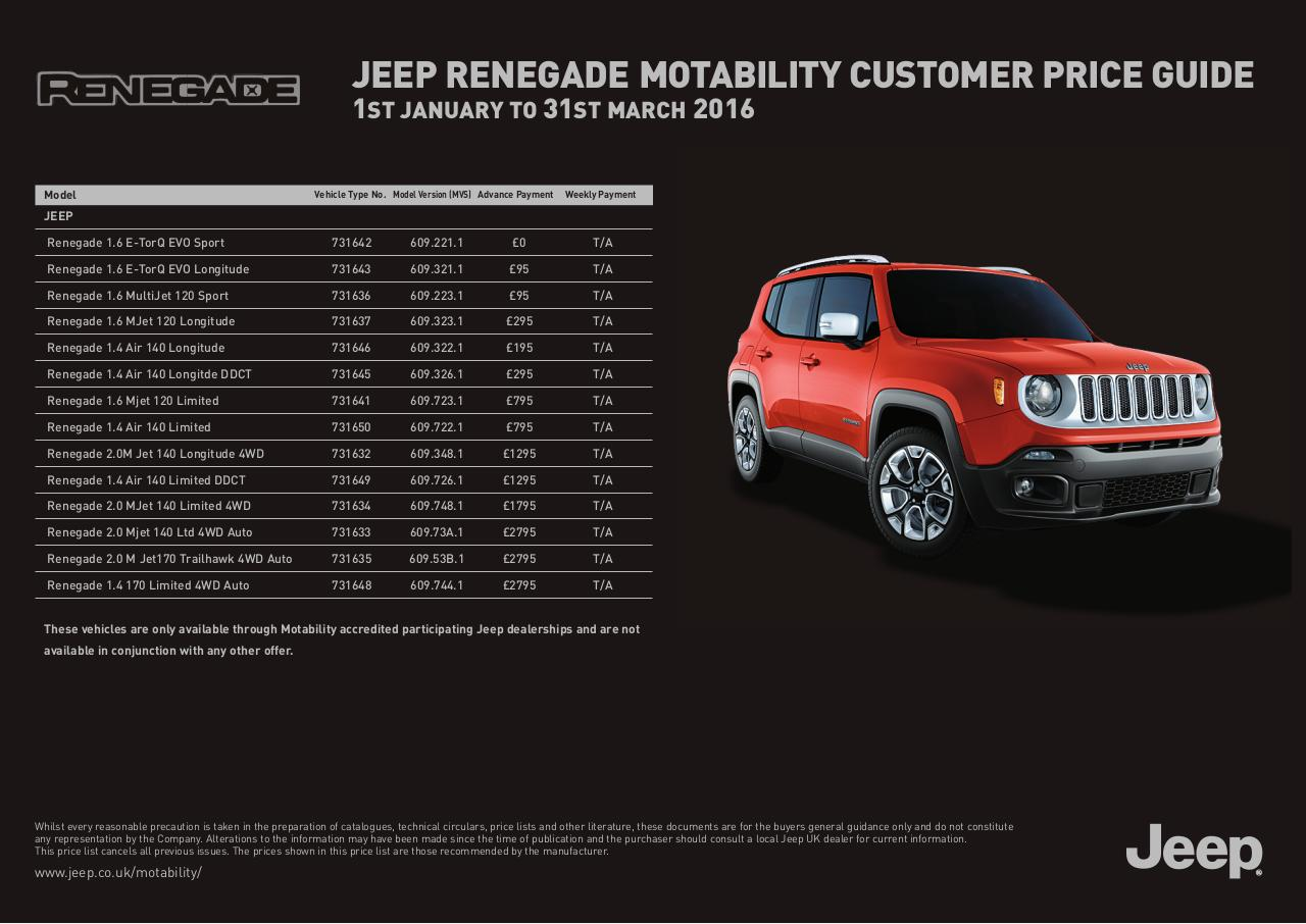 Document preview CJ_006_16_Q1_Jeep_Prices_131918_1 (1).pdf - page 1/1