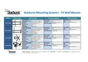 starburst mounts combo spec sheet5