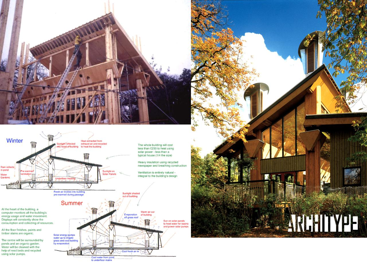 Mark Lumley, Architype - Healthy Buildings, ASBP.pdf - page 3/68