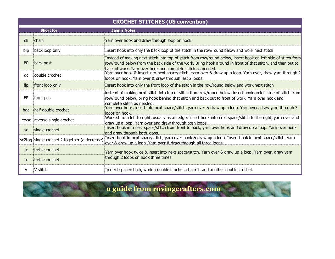 Document preview A guide to crochet terms.pdf - page 1/1
