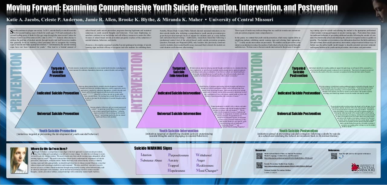Document preview Suicide_Prevention_Intervention_Postvention_Poster.pdf - page 1/1