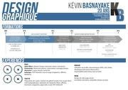 PDF Document cvbasnayake
